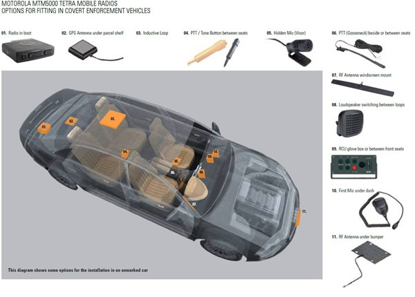 Car Cover Kit